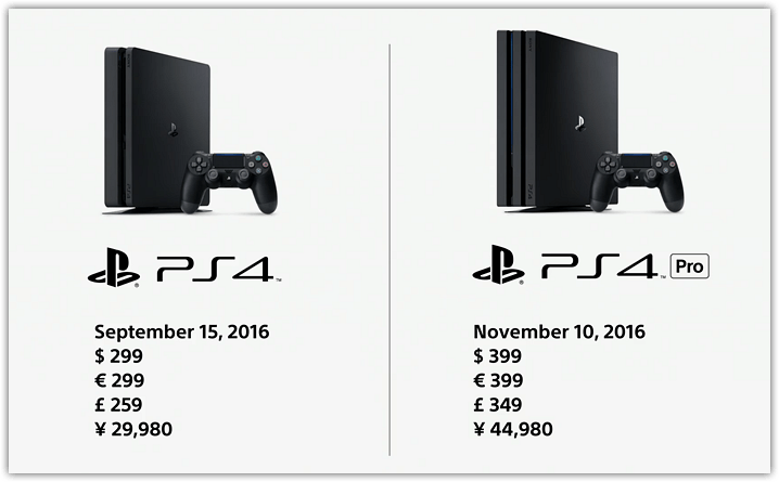 playstation-4-slim-and-playstation-4-pro-prices