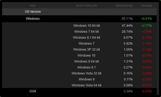 Windows 10 Update (7)