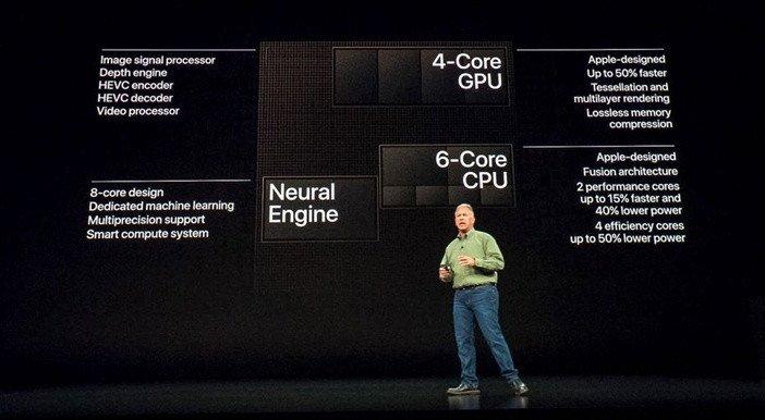 Превосходство Apple A12 над A11