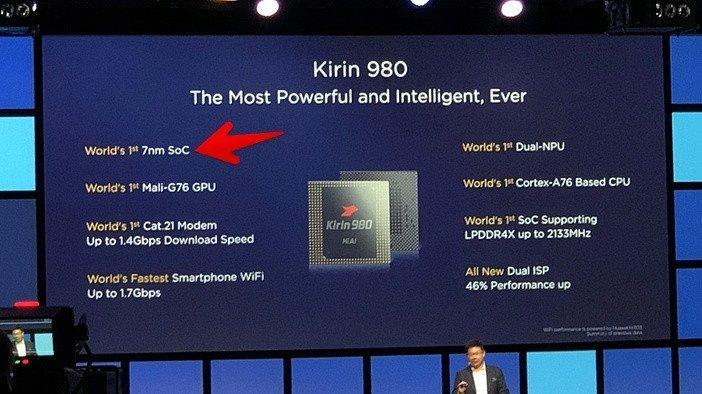 Kirin 980 – первый в мире 7 нм мобильный процессор