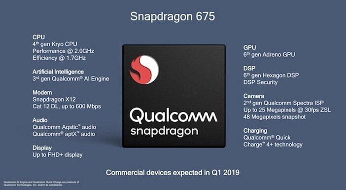 Snapdragon 675 все характеристики