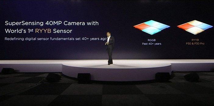 Huawei первой заменяет RGB камеры на RYYB