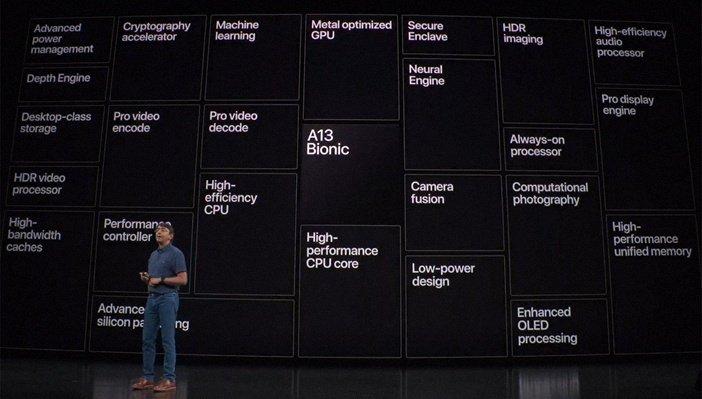 Мобильные видеопроцессоры смартфонов. Рейтинг процессоров для смартфонов (2020, обновляется)