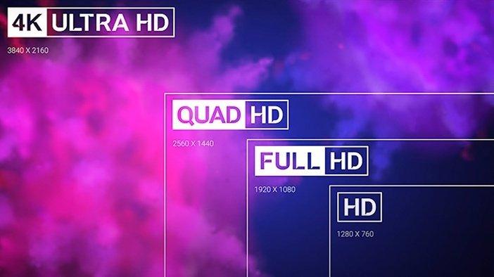 Наглядная разница между разрешениями экрана