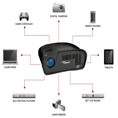 Optoma PT110 PlayTime LED Gaming Projector 2