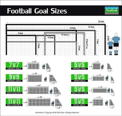 football goal size