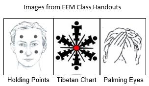EEM for Eyes