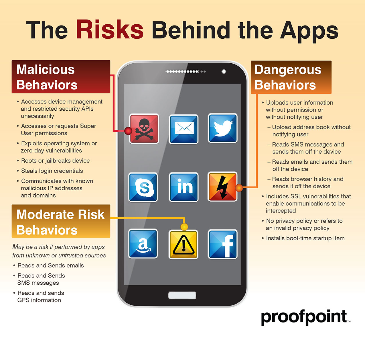 Apps Security Latest