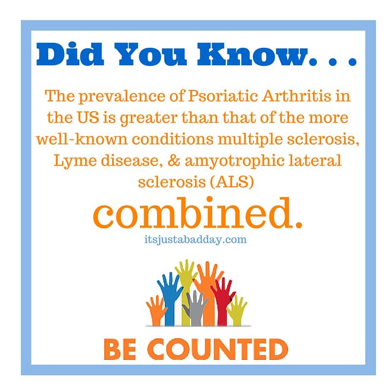 Did You Know How Prevalent Psoriatic Arthritis Is? Learn more about how Psoriatic Arthritis Patients Count! Psoriatic Arthritis (PsA): Get the Facts Be Counted Initiative!   itsjustabadday.com Spoon & Autoimmune Warrior Certified Holistic Health Coach Julie Cerrone juliecerrone.com