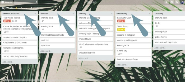 Trello lists to simplify organize and plan