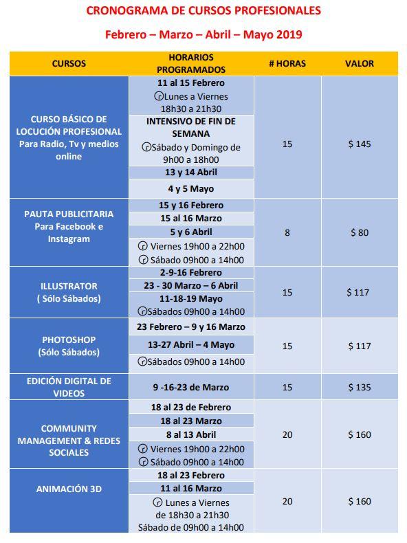 admisiones@itsu.edu.ec