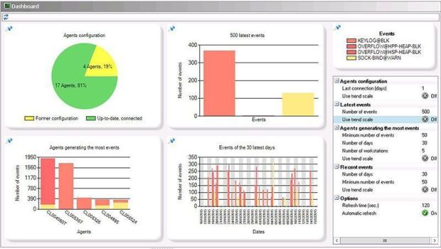 Stormshield_Endpoint_Dashboard_itusers