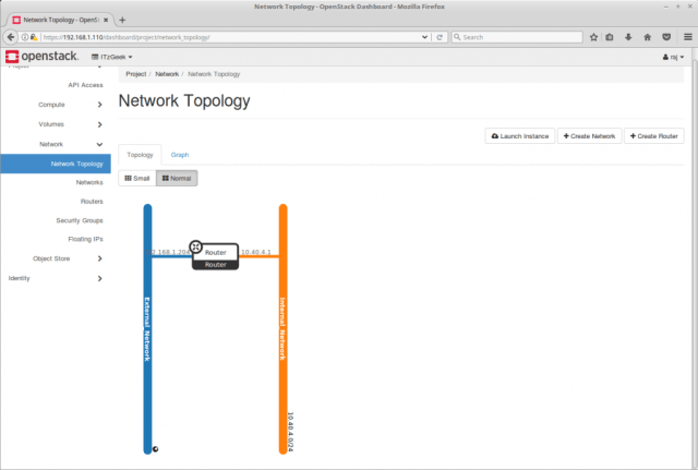 Configure OpenStack Networking - Network Topology
