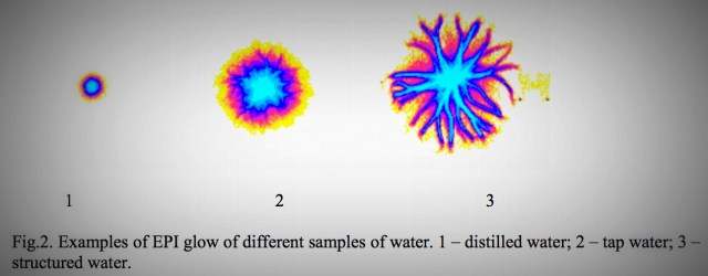 ANALYSIS OF STRUCTURED LIQUIDS