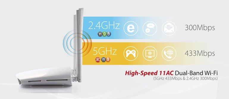 AIS Fibre ติดเน็ตบ้านเป็นไฟเบอร์ สรุปแรงๆ 7 ข้อที่ดีกว่าคู่แข่งหมัดต่อหมัด 28 - AIS (เอไอเอส)