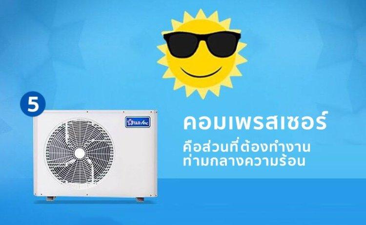 compressor 750x462 14 วิธีติดแอร์บ้านให้เย็นเต็มๆ และประหยัดค่าไฟเมื่อเจออากาศร้อนแบบเมืองไทย