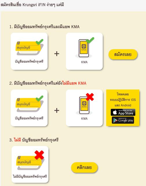 #รู้ไว้ได้เปรียบ KrungsriiFinกู้เงินด่วนผ่านมือถือได้แล้ว ถ่าย-ส่ง-รอผล ปลอดภัย ดอกเบี้ยถูกกก 16 - Bank