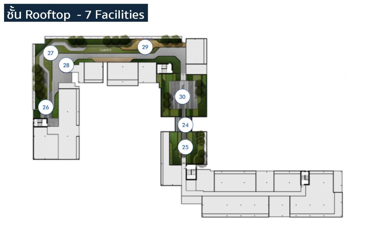 รีวิว KnightsBridge Phaholyothin Interchange คอนโดอินเตอร์เชนจ์ย่านหลักสี่ ฟรี Facility 30 รายการ 72 - Facility