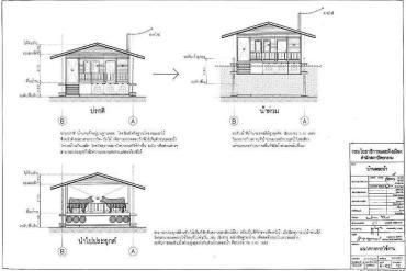 โลกวันพรุ่งนี้ เราอาจต้องปรับตัวอยู่กับน้ำ Floating Architecture 25 - Architecture