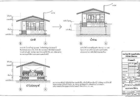 โลกวันพรุ่งนี้ เราอาจต้องปรับตัวอยู่กับน้ำ Floating Architecture 14 - Architecture