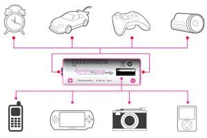continuance2 300x200 ถ่านชาร์จ USB