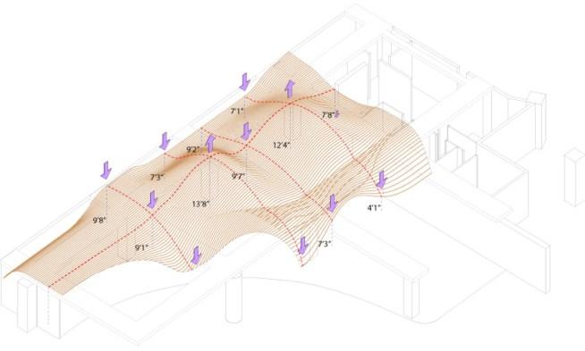 in08 indigo deli..ร้านอาหารในบุมไบ ใช้การสร้างสรรค์บนฝ้าเพดานสร้างความแตกต่าง