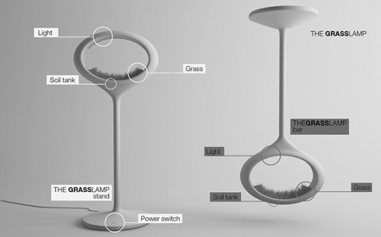 00054 TheGrassLamp04 550x343 โคมไฟพลังธรรมชาติ The Grass Lamp by Marko Vuckovic