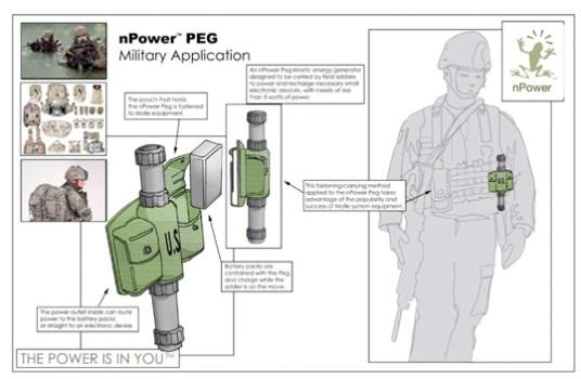 npower peg militaryjpg 536x350 nPowerPEG เขย่าแล้วชาร์ต