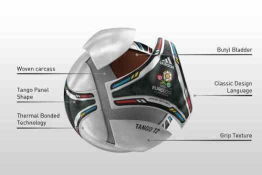 EURO 2012 INFO4 524x350 แทงโก้ 12 ! ลูกฟุตบอลประจำศึกยูโรปี 2012