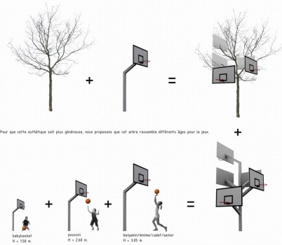 concept 01 402x350 Basket tree in Nantes, France ห่วงบาสหลายระดับในหนึ่งเดียว