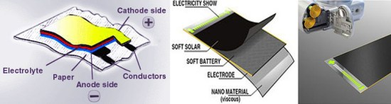 21 550x147 แบตเตอรี่กระดาษ Paper Battery