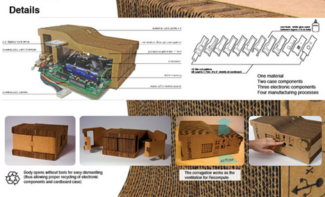 cardboard pc concept detail Cardborad PC หุ้มกระดาษแข็ง