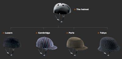 yakkay Yakkay หมวกจักรยาน ที่ออกแบบเองได้
