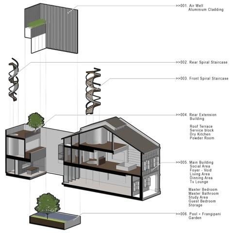 25560313 181628 ห้องแถวเก่ายุค art deco ที่เชื่อมโยงเอาความเก่า ความทันสมัย และธรรมชาติ มาอยู่ร่วมกันได้แบบลงตัวที่สุด