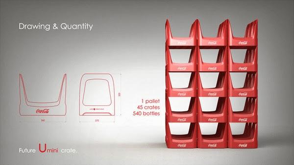Coke future crate 10 Coca cola  Eco Bottle Containers