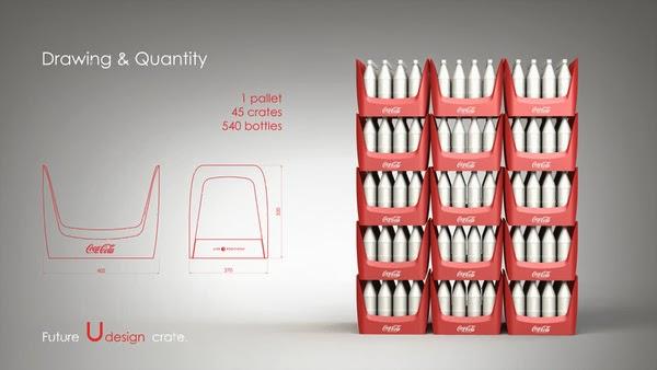 Coke future crate 12 Coca cola  Eco Bottle Containers