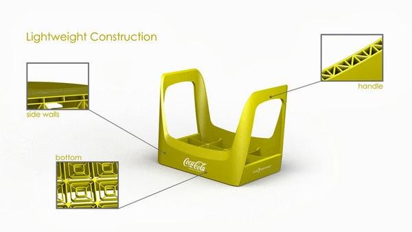 Coke-future-crate-17