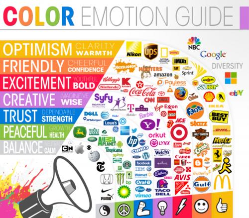 tumblr mhcz9wTjog1qiqf01o1 500 How Much Does Color Define A Logo?