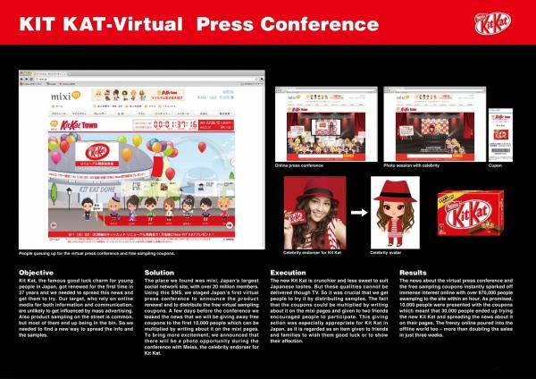confectionary-kitkat-online-press-conference-600-13925