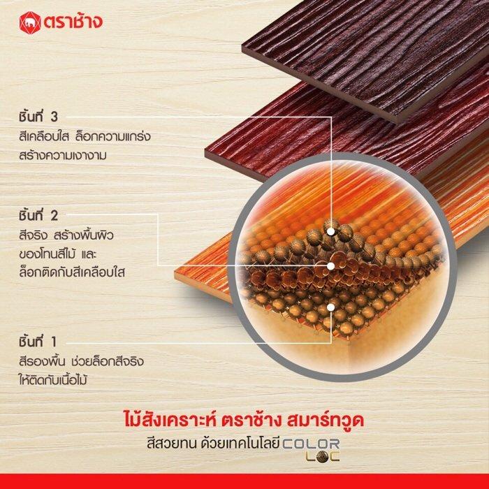 image9 หลักการเลือกซื้อไม้สังเคราะห์เพื่อให้บ้านคงความสวยงามไม่ซีดจาง