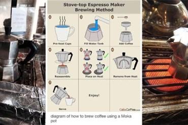 FAVOUR CAFE' ดื่มกาแฟด้วยการต้มกาแฟจากหม้อ Moka Pot 22 - Coffee