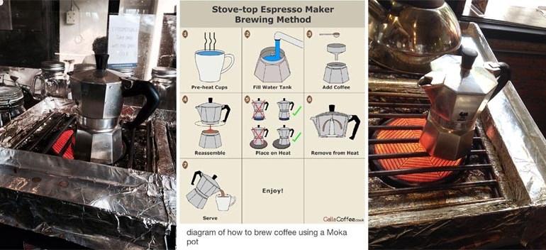 FAVOUR CAFE' ดื่มกาแฟด้วยการต้มกาแฟจากหม้อ Moka Pot 31 - Coffee