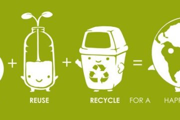 Reduce, Reuse, Recycle, Repair และ Upcycle คืออะไร 8 - upcycle