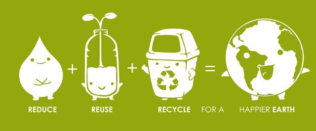 Reduce, Reuse, Recycle, Repair และ Upcycle คืออะไร 14 - Highlight