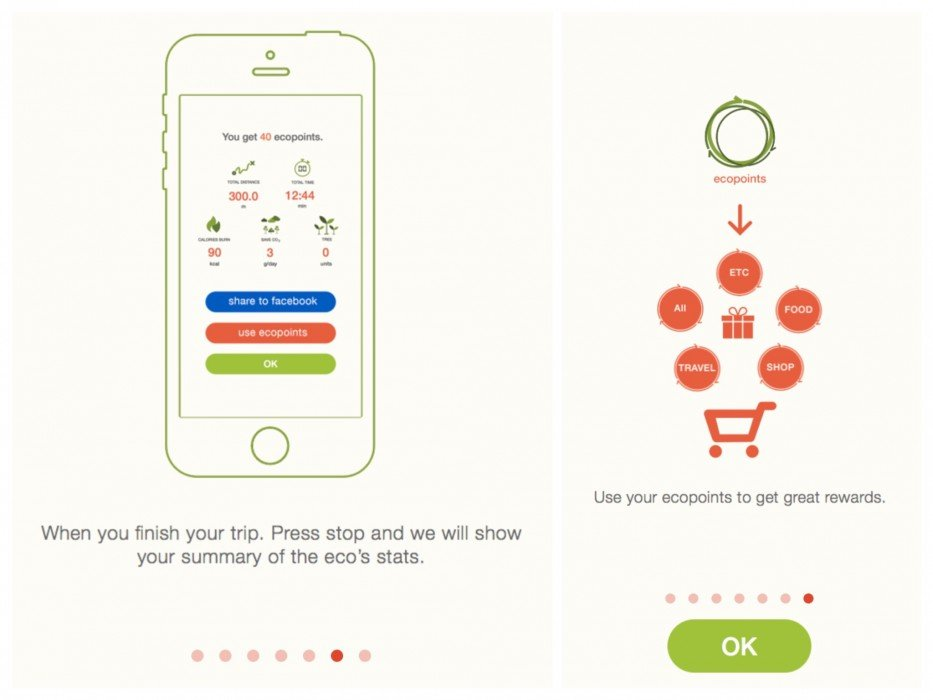 ECO Life app สนุกกับการเดินทาง ได้ประหยัดพลังงาน และสะสมแต้มรับของรางวัล 6 - Eco