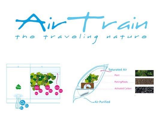 รถไฟที่ใช้เทคโนโลยีจากNASA เพื่อสร้างอากาศบริสุทธิ์แบบธรรมชาติภายในรถ 16 - NASA