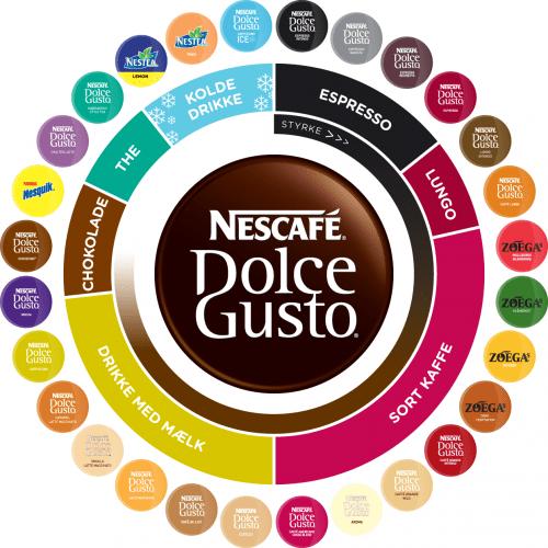 สีสันนึงของ Dolce Gusto คือการหาแคปซูลรสชาติจากประเทศอื่นๆทั่วโลกที่แตกต่างกัน ลุ้นดีไม่น้อยตอนชงว่ารสชาติจะออกมายังไง