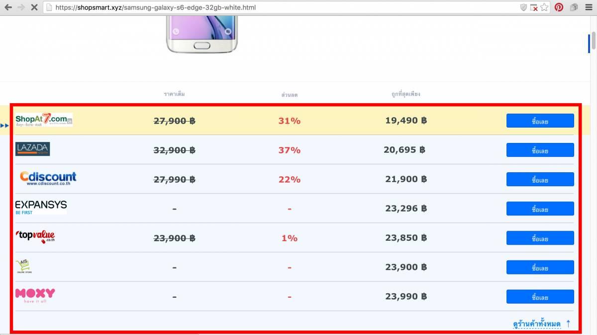 shopsmart2 5 เว็บขายของออนไลน์ ที่ทำให้ช้อปอย่างสมาร์ท ได้ ของแท้ ราคาถูก
