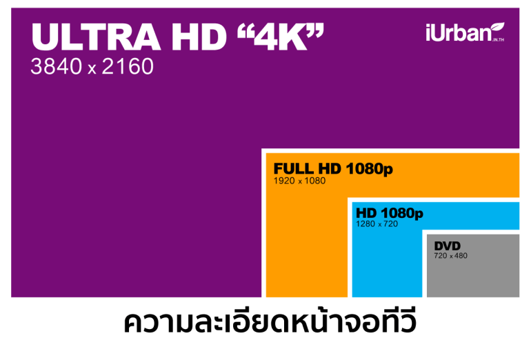 tv-resolution-fullhd-4k