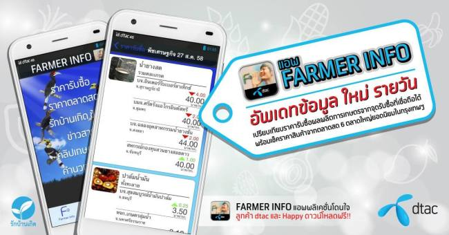 01 SmartFarmer1 app1 650x340 ทำความรู้จักการเกษตรยุค 4.0 คืออะไร? และพบตัวอย่างเกษตรกรรุ่นใหม่ คุณอายุ จือปา จากเด็กดอยสู่เจ้าของแบรนด์กาแฟระดับโลก